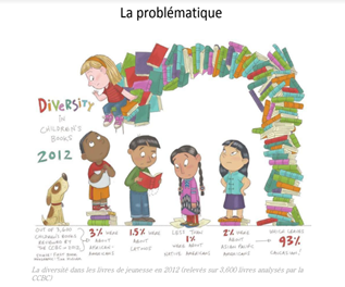 pb book diversite